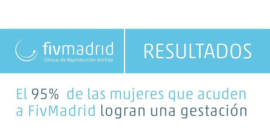 resultados FIVMadrid